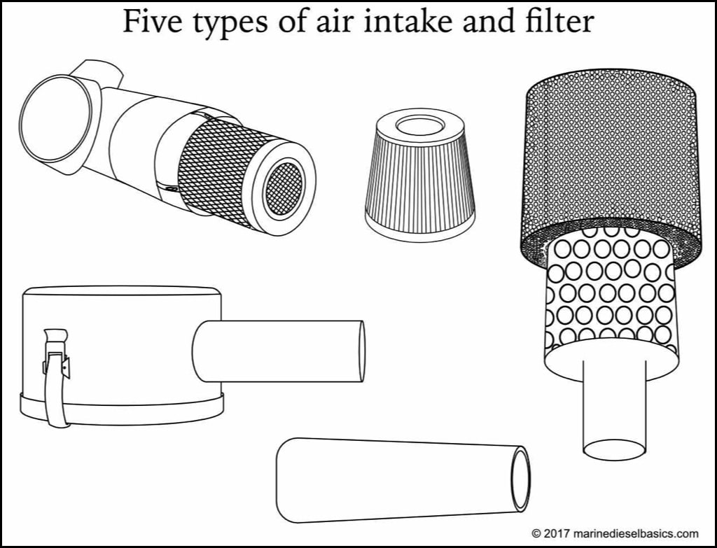 5 Types Air Intakes used on diesel engines
