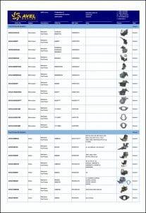 Avel Marine Fuel Pumps Product List