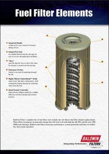 Baldwin Diesel Filter Brochure