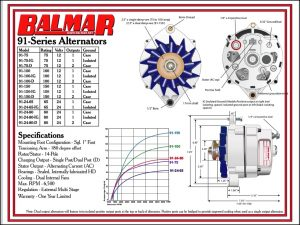 Balmar 91 Series Alternator Drawing