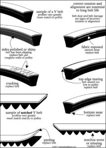 Inspect engine belt from Marine Diesel Basics