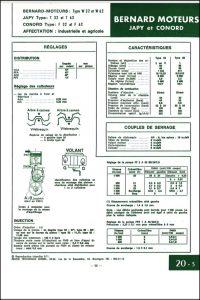 Bernard Moteurs W32 diesel Specifications