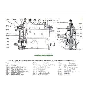 CAV BPE diesel fuel injection pump Drawing