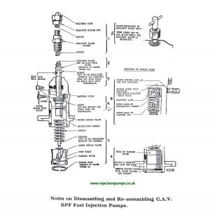 CAV BPF Injection Pump Assembly Notes & Drawing