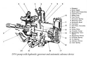 CAV-DPA Hydraulically Governed diesel Injection pump Drawing