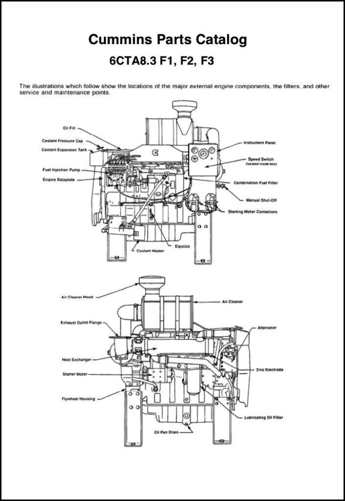 [DIAGRAM_34OR]  Cummins 6CTA 8.3 F1 diesel engine Parts Catalog - MARINE DIESEL BASICS | Cummins Engine Parts Diagram |  | Marine Diesel Basics