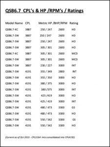 Cummins QSB 6.7 Marine Diesel Engine Performance Sheet