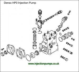 DENSO HP0 diesel injection pump schematic