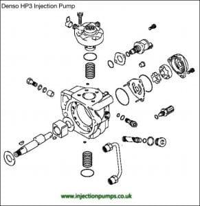 DENSO HP3 diesel injection pump schematic