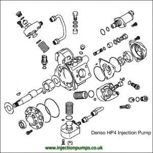 DENSO HP4 diesel injection pump schematic