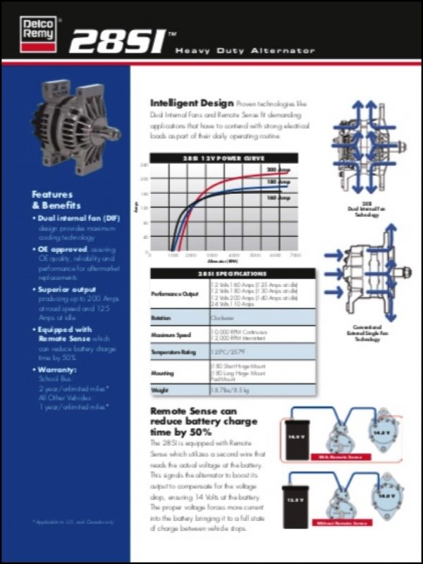 [DIAGRAM_3ER]  28si alternator | Delco 28si Alternator Wiring Diagram |  | Bella & Ken Salon