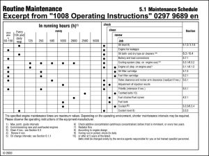 Deutz 1008 Diesel Engine Inspection Schedule