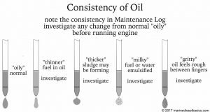 Engine dipstick is a valuable diagnostic tool