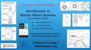 Marine Diesel Maintenance Logg video miniatyrbilde
