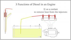 F1 Understanding Diesel Fuel from Marine Diesel Basics