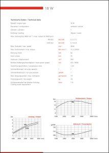Farymann 18W diesel engine Technical Data