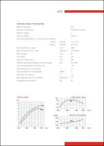 Farymann 43F Marine diesel Technical Data