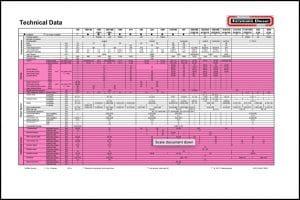 Farymann Engine Data after 1981