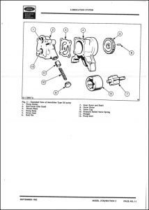 Ford 2720 series diesel engine Service Manual - Lubrication