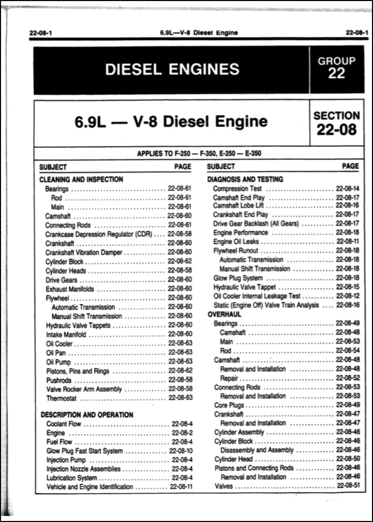 Bangshift Com Ford V8 Manual Guide