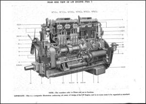 Gardner LW diesel engines Illustrations