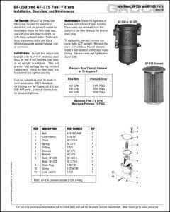 Groco GF-250 Fuel Filters