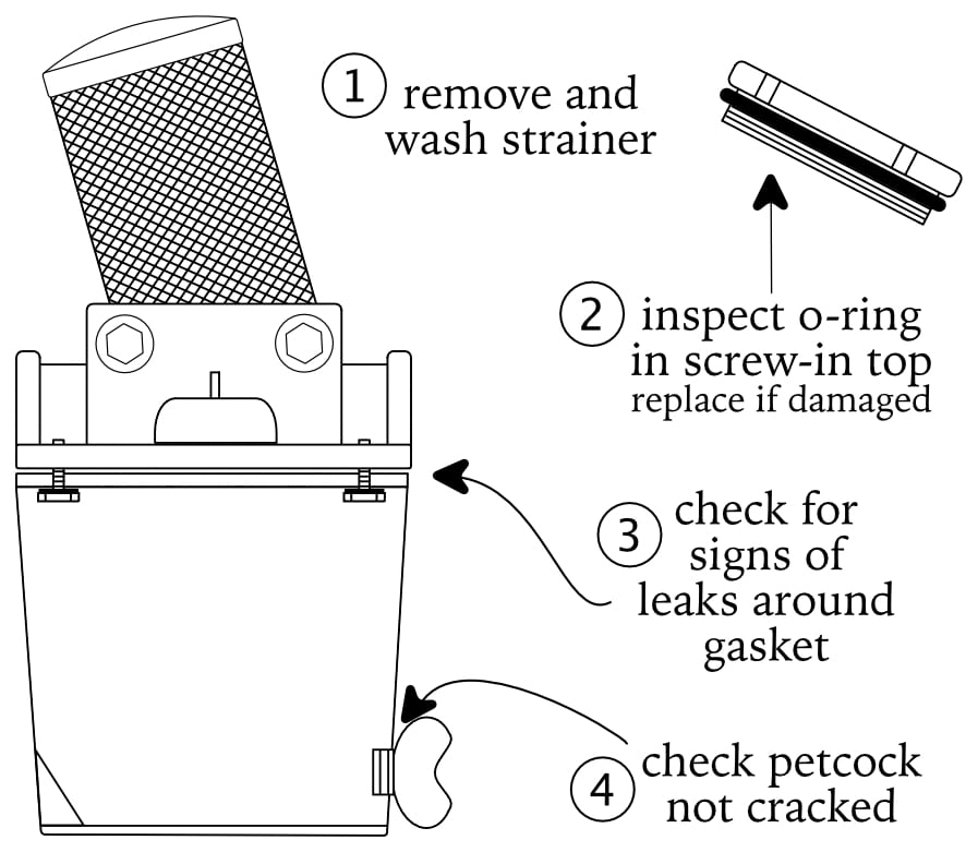 INSPECT raw water strainer - drawing from Marine Diesel Basics