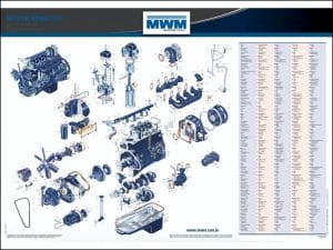 MWM Motores Série 229 diesel engines exploded view
