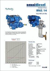 Nanni N2.14 specifikationer for dieselmotor til skibe på dansk