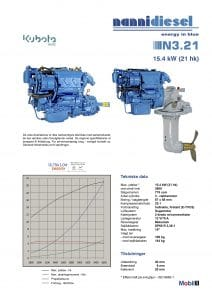 Nanni N3.21 specifikationer for dieselmotor til skibe på dansk