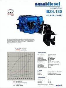 Nanni Z4.180 specifikationer for dieselmotor til skibe på dansk