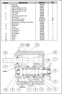 PRM marine transmission 120 Parts