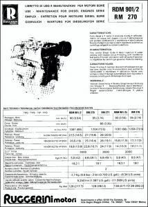 Ruggerini RDM 901:2 Use Manual