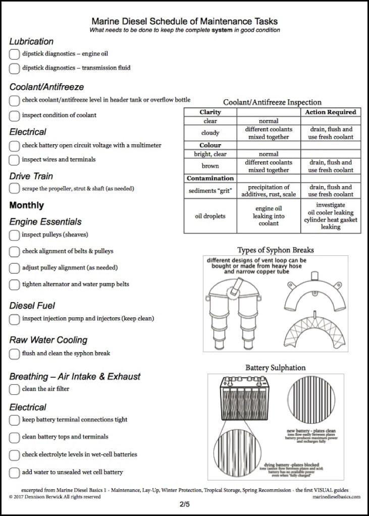 marine diesel engine schedule tasks list marine diesel basics