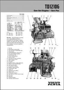 Volvo TD1210g generator Set brochure