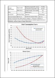 Weichai WP4C102-21 Marine Diesel Engine Information Sheet